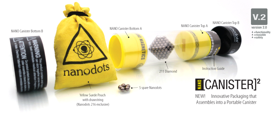 Nanodots Packaging